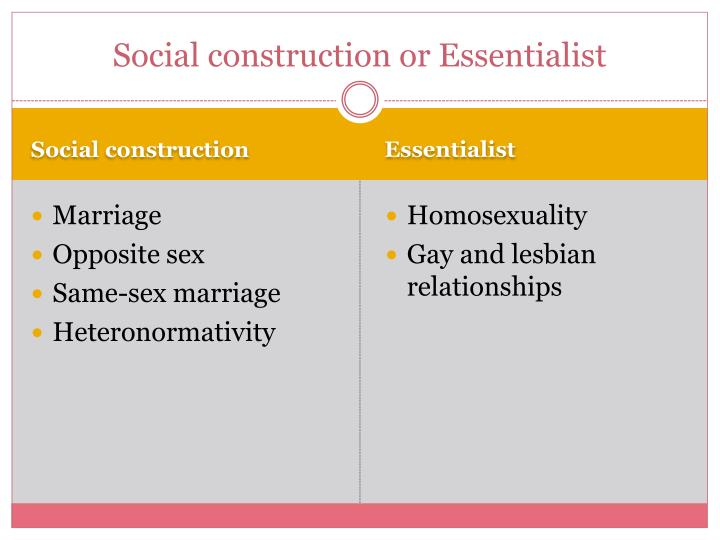 Social construction or Essentialist