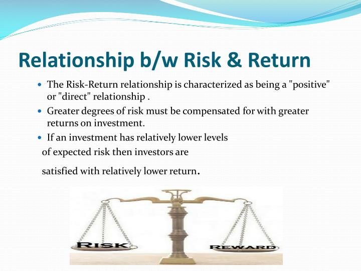 Relationship b/w Risk & Return