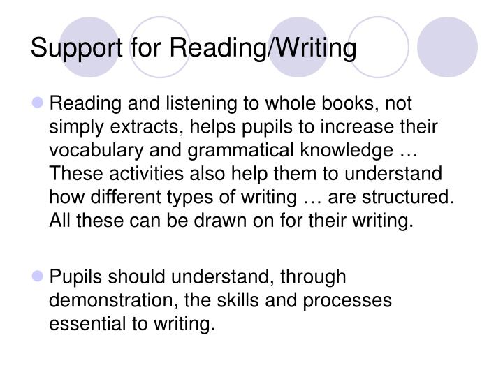 Support for Reading/Writing