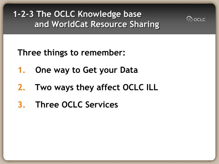 1-2-3 The OCLC Knowledge base and WorldCat Resource Sharing