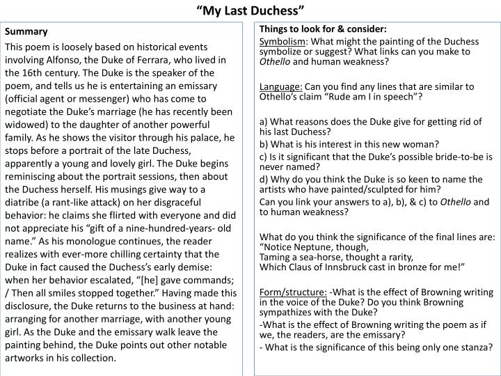 "my last duchess critical essay The critical analysis of ""my last duchess"" english poetry is a treasure in the world literature in the history of human civilization, many english poets sprung up in different time period."