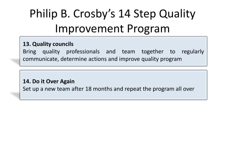 Philip B. Crosby's 14 Step Quality Improvement Program