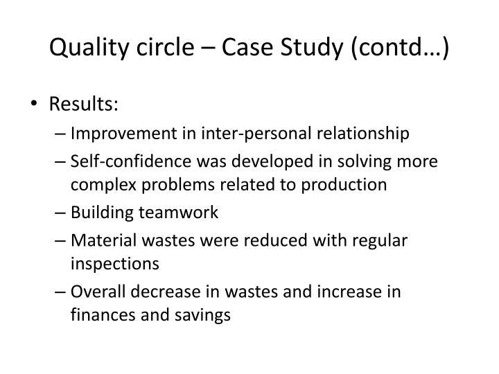 Quality circle – Case Study (