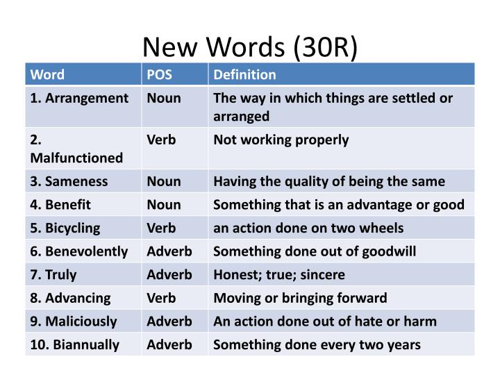 New words 30r
