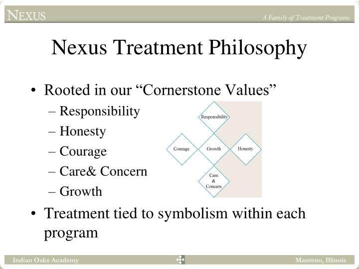 Nexus Treatment Philosophy