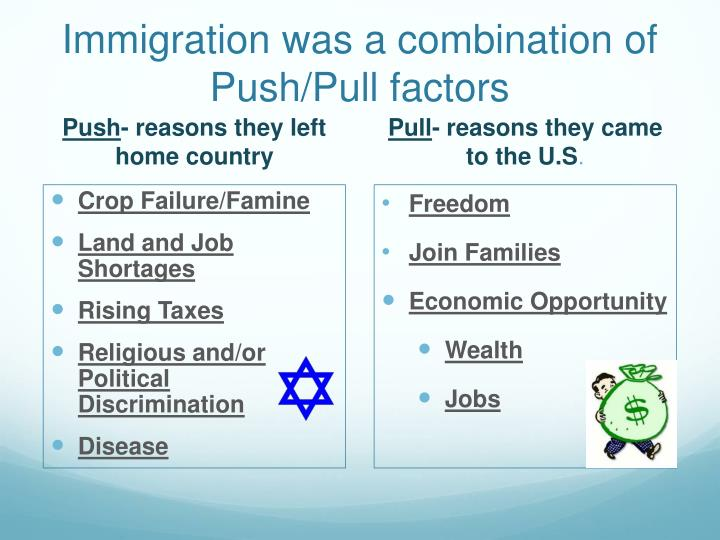 Common reasons why europeans immigrated to the united states of america