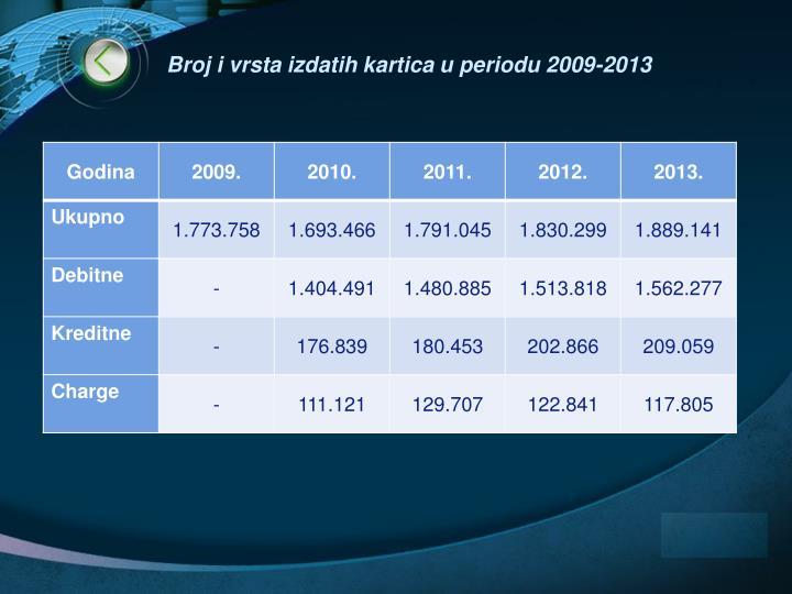 Broj i vrsta izdatih kartica u periodu 2009-2013