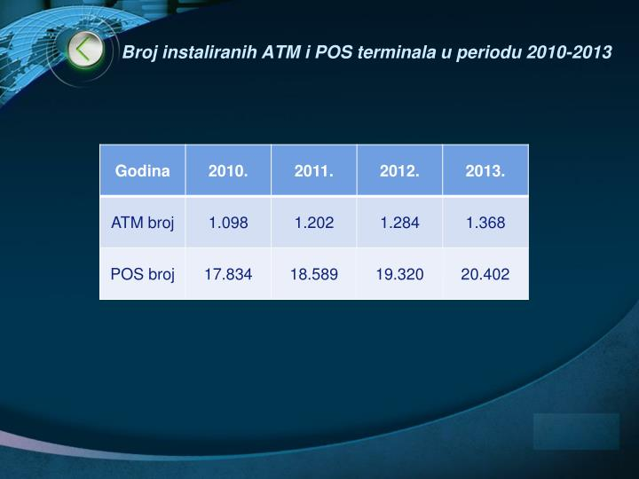 Broj instaliranih ATM i POS terminala u periodu 2010-2013