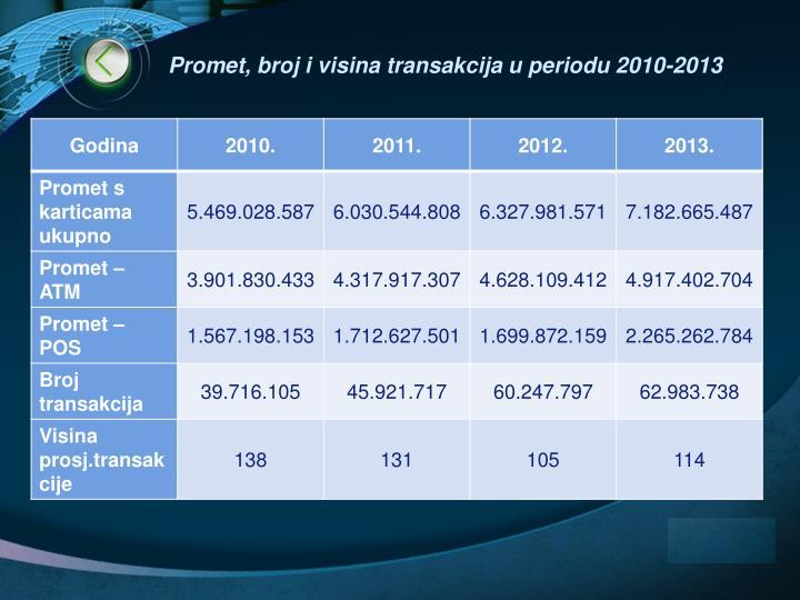 Promet, broj i visina transakcija u periodu 2010-2013