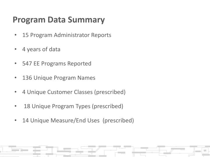 Program Data Summary