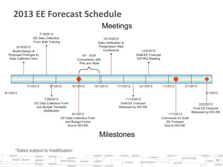 2013 EE Forecast Schedule