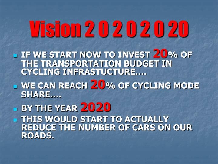 Vision 2 0 2 0 2 0 20