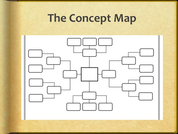 The Concept Map