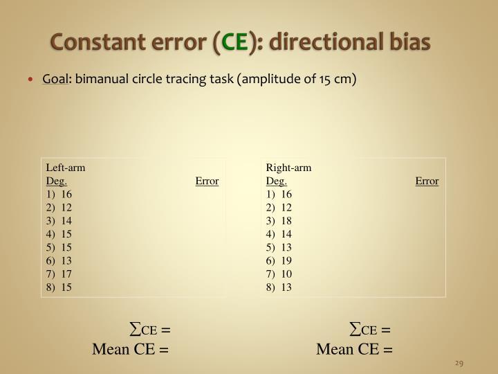 Constant error (