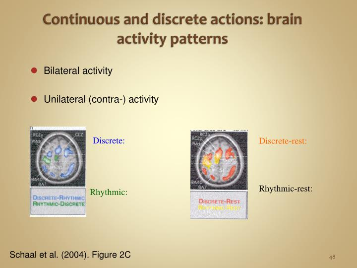 Continuous and discrete actions: brain activity patterns