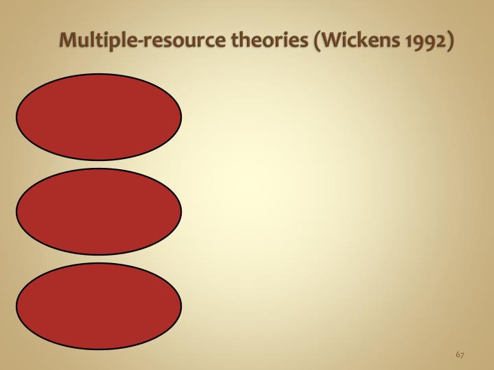 Multiple-resource theories (
