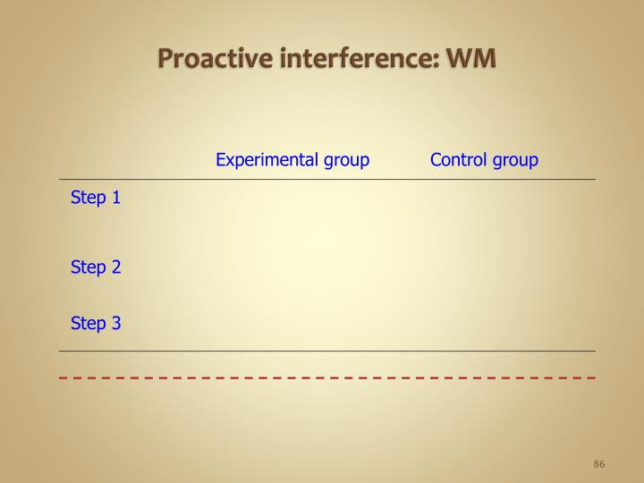 Proactive interference: WM
