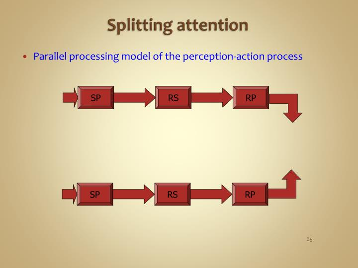 Splitting attention