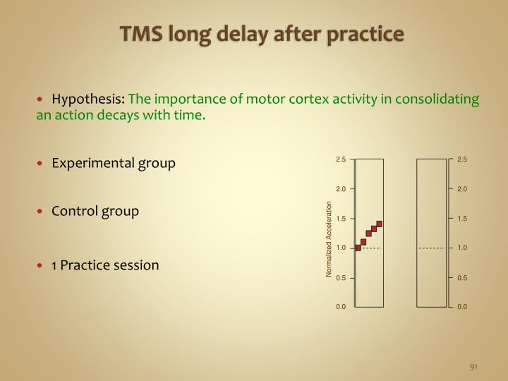 TMS long delay after practice