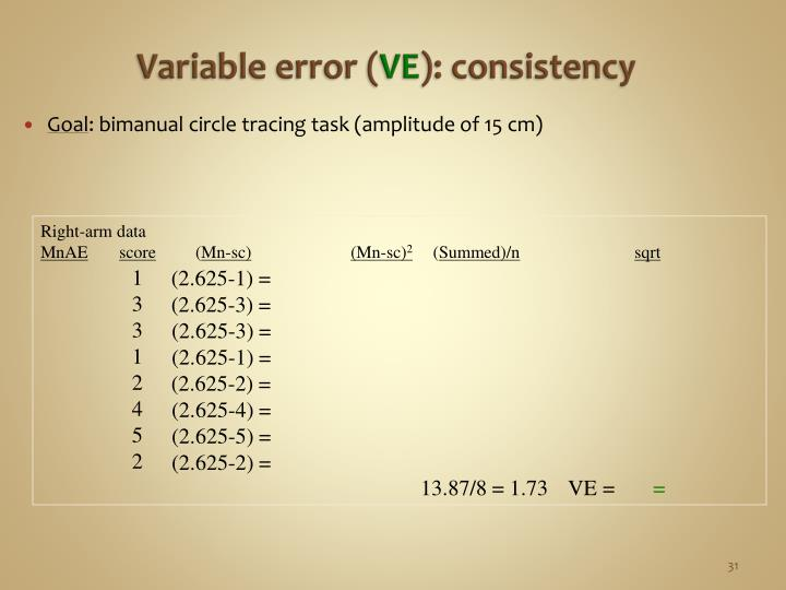 Variable error (