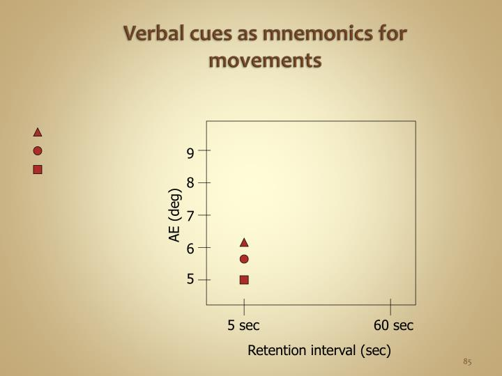 Verbal cues as mnemonics for movements