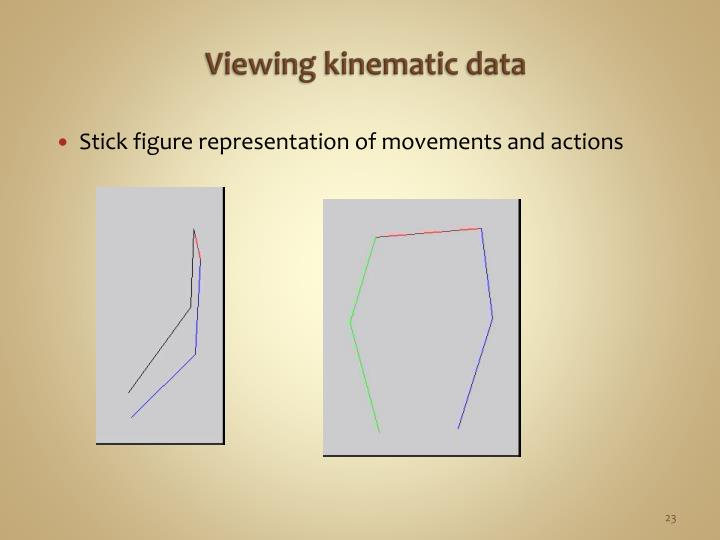 Viewing kinematic data
