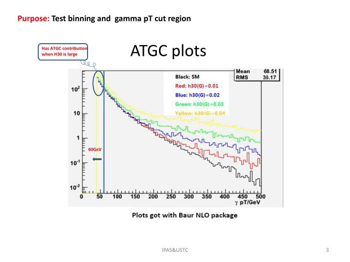 ATGC plots