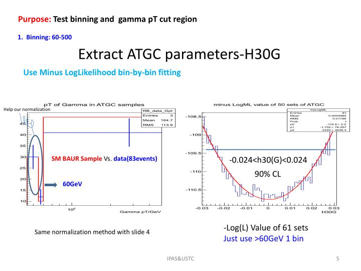 Extract ATGC parameters-H30G