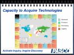capacity to acquire technologies