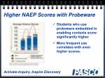 higher naep scores with probeware