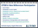 stem new millennium participation