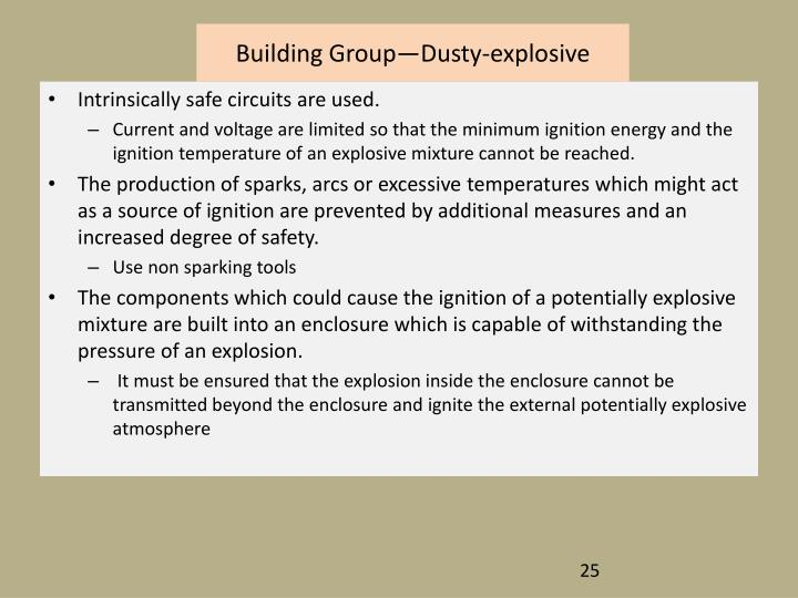 Building Group—Dusty-explosive