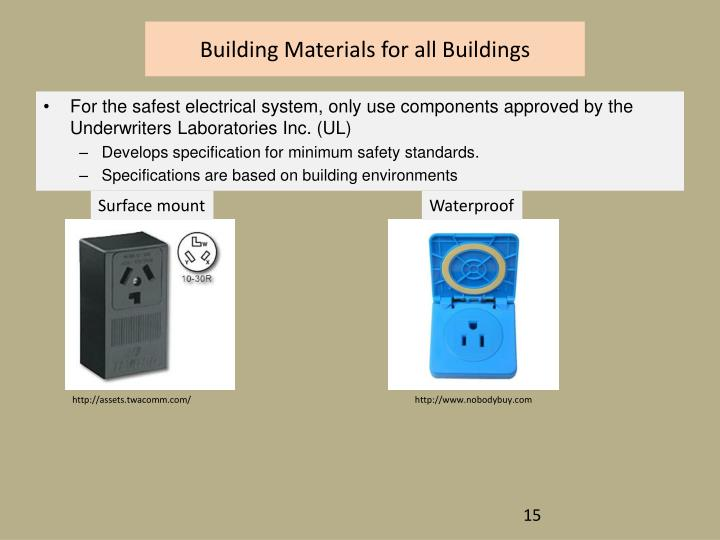 Building Materials for all Buildings