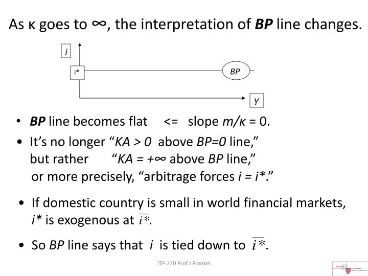 As goes to the interpretation of bp line changes