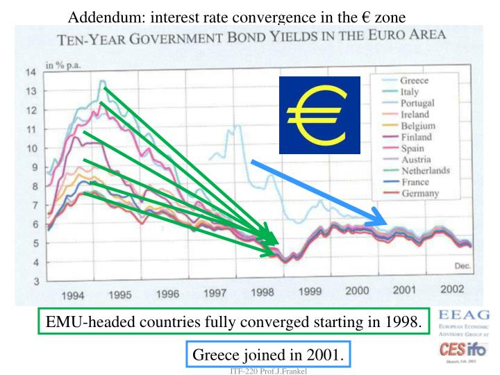 Addendum: interest rate convergence in