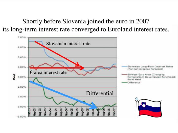 Shortly before Slovenia joined the euro in 2007