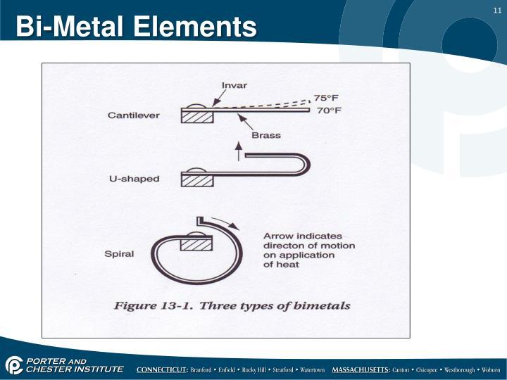 Bi-Metal Elements