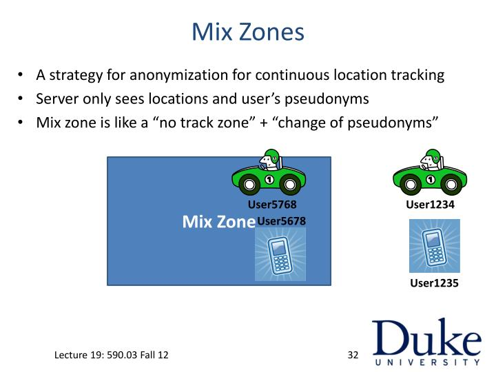 Mix Zones