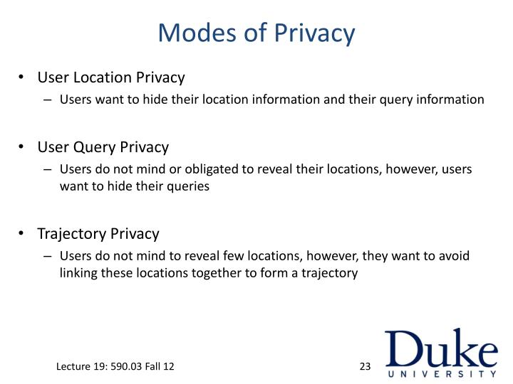 Modes of Privacy