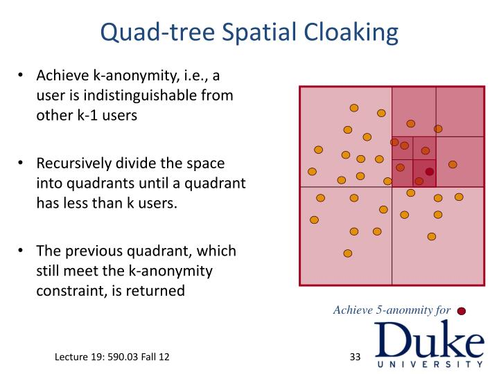 Quad-tree Spatial Cloaking