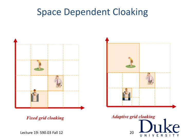 Space Dependent Cloaking
