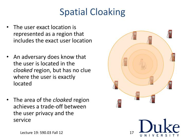 Spatial Cloaking