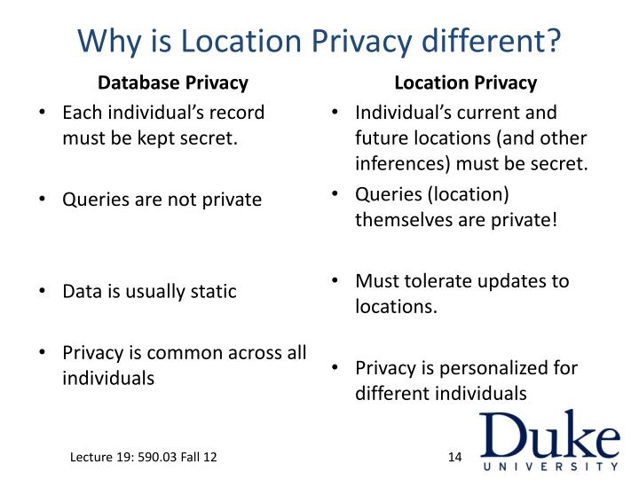 Why is Location Privacy different?