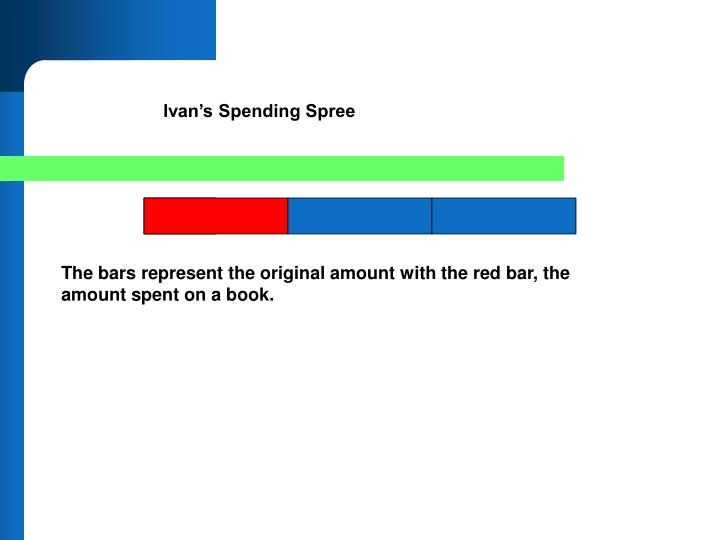 Ivan's Spending Spree
