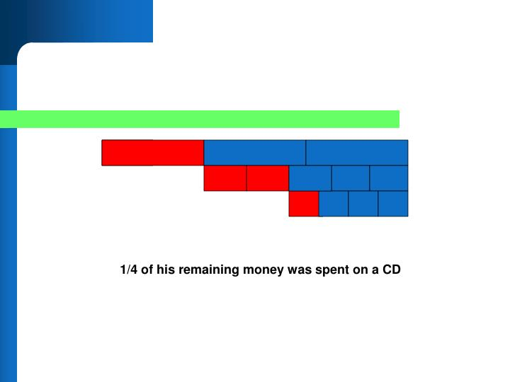 1/4 of his remaining money was spent on a CD