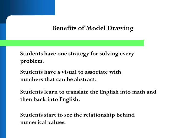 Benefits of Model Drawing