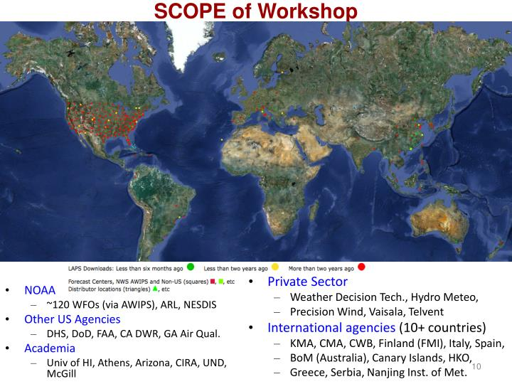 SCOPE of Workshop