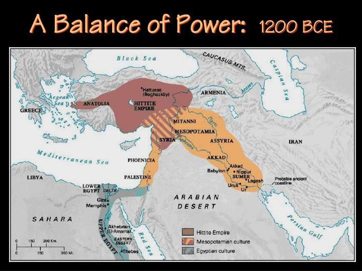 A Balance of Power: