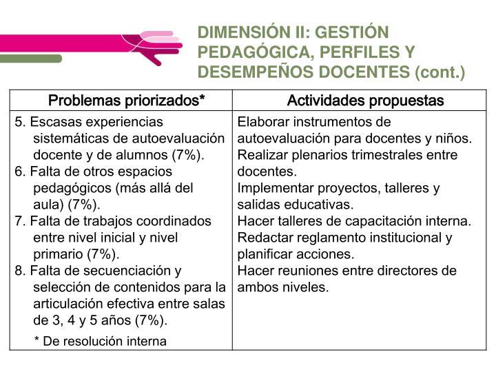 DIMENSIÓN II: