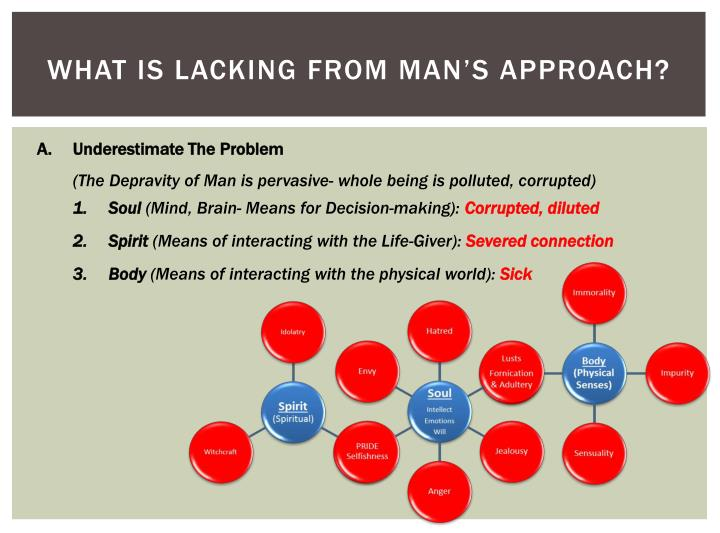 What is lacking from man's approach?